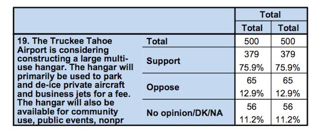 2013 Godbe Survey
