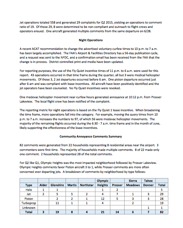 Truckee Airport  April-June 2015 Plane Noise Report P. 3